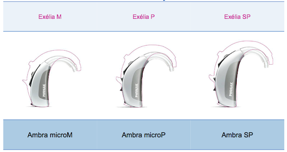Phonak Ambra Hearing Aid Size Comparison