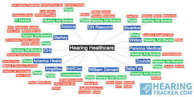 Hearing-Tracker-Infographic